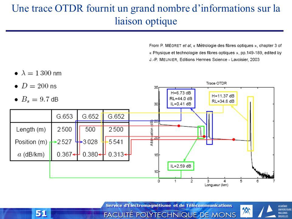 Service dÉlectromagnétisme et de Télécommunications 51 Une trace OTDR fournit un grand nombre dinformations sur la liaison optique