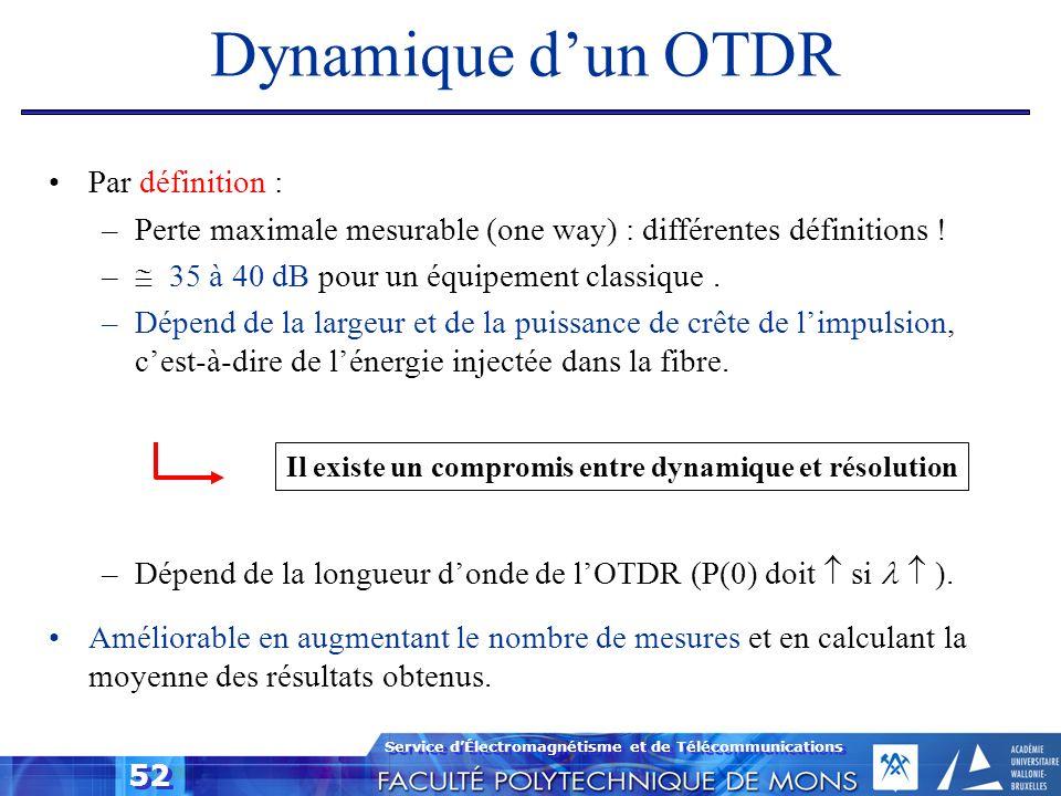 Service dÉlectromagnétisme et de Télécommunications 52 Dynamique dun OTDR Par définition : –Perte maximale mesurable (one way) : différentes définitio