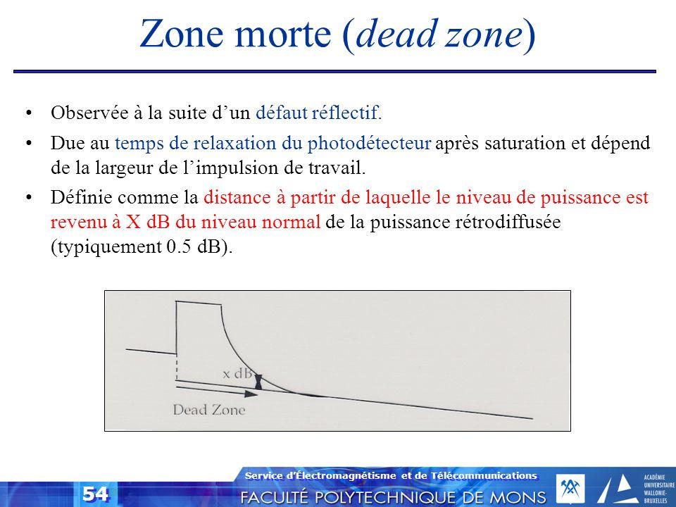 Service dÉlectromagnétisme et de Télécommunications 54 Zone morte (dead zone) Observée à la suite dun défaut réflectif. Due au temps de relaxation du