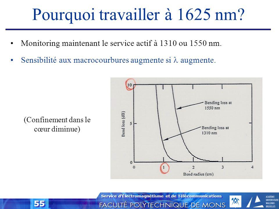 Service dÉlectromagnétisme et de Télécommunications 55 Pourquoi travailler à 1625 nm? Monitoring maintenant le service actif à 1310 ou 1550 nm. Sensib