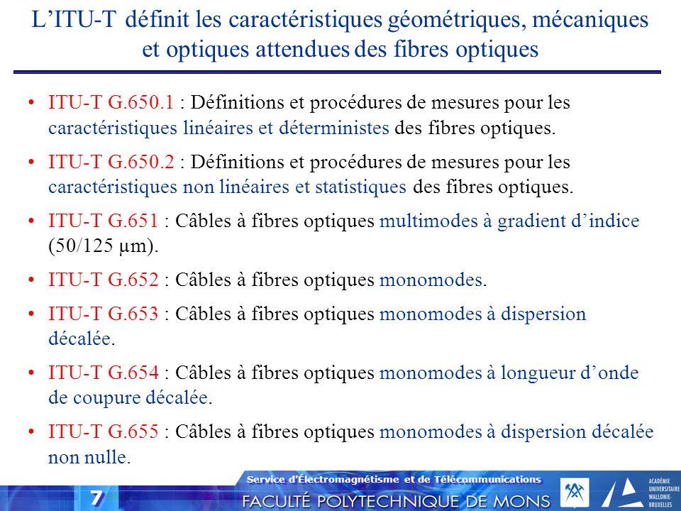 Service dÉlectromagnétisme et de Télécommunications 7 LITU-T définit les caractéristiques géométriques, mécaniques et optiques attendues des fibres op