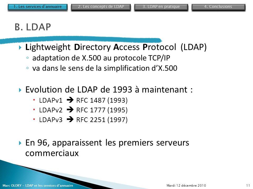 Lightweight Directory Access Protocol (LDAP) adaptation de X.500 au protocole TCP/IP va dans le sens de la simplification dX.500 Evolution de LDAP de