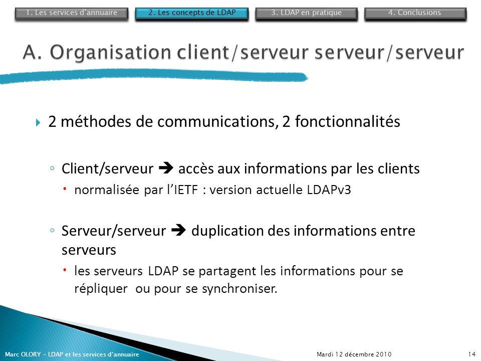 2 méthodes de communications, 2 fonctionnalités Client/serveur accès aux informations par les clients normalisée par lIETF : version actuelle LDAPv3 S