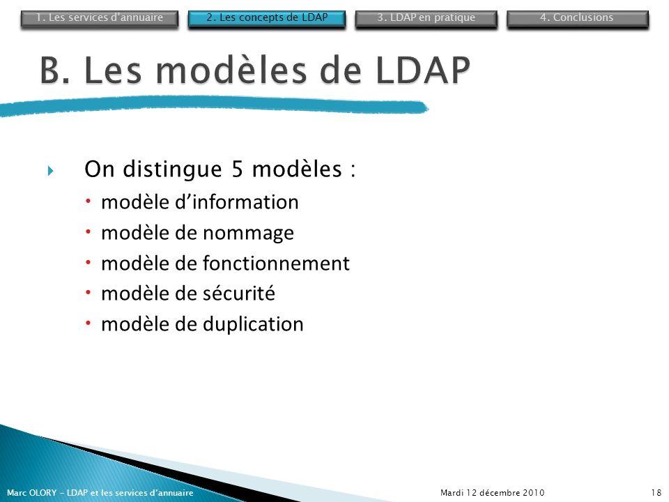 On distingue 5 modèles : modèle dinformation modèle de nommage modèle de fonctionnement modèle de sécurité modèle de duplication Mardi 12 décembre 201