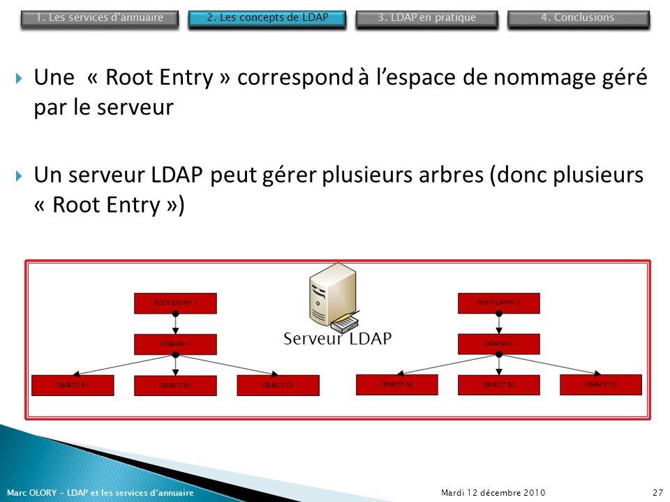 Une « Root Entry » correspond à lespace de nommage géré par le serveur Un serveur LDAP peut gérer plusieurs arbres (donc plusieurs « Root Entry ») Mar