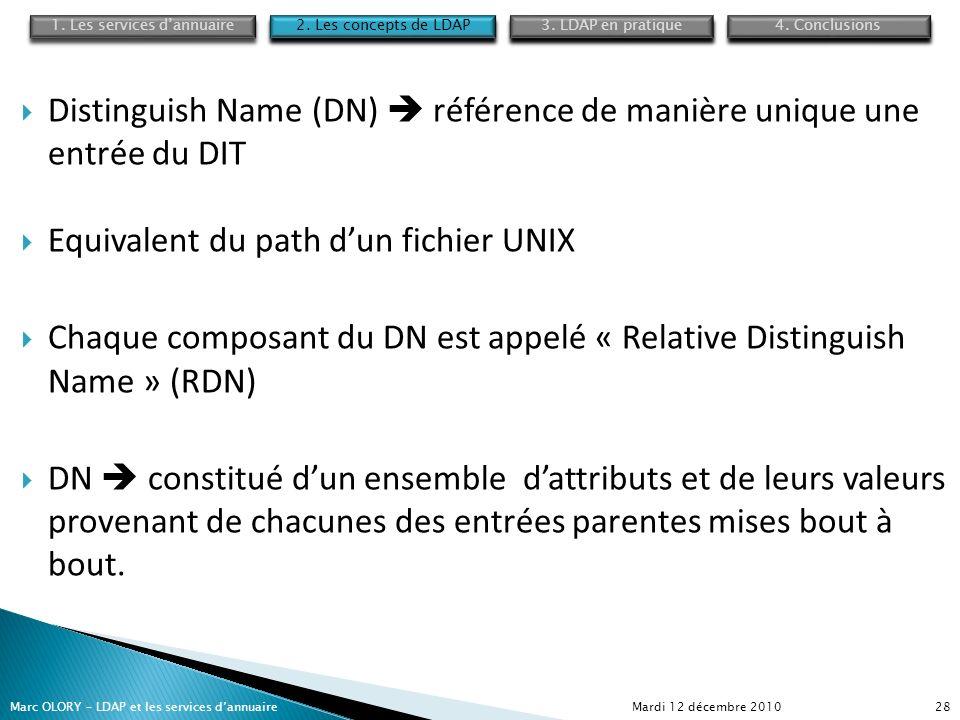 Distinguish Name (DN) référence de manière unique une entrée du DIT Equivalent du path dun fichier UNIX Chaque composant du DN est appelé « Relative D