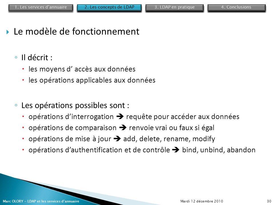 Mardi 12 décembre 2010Marc OLORY – LDAP et les services dannuaire30 Le modèle de fonctionnement Il décrit : les moyens d accès aux données les opérati