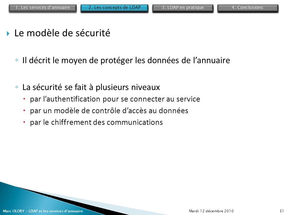 Mardi 12 décembre 2010Marc OLORY – LDAP et les services dannuaire31 Le modèle de sécurité Il décrit le moyen de protéger les données de lannuaire La s