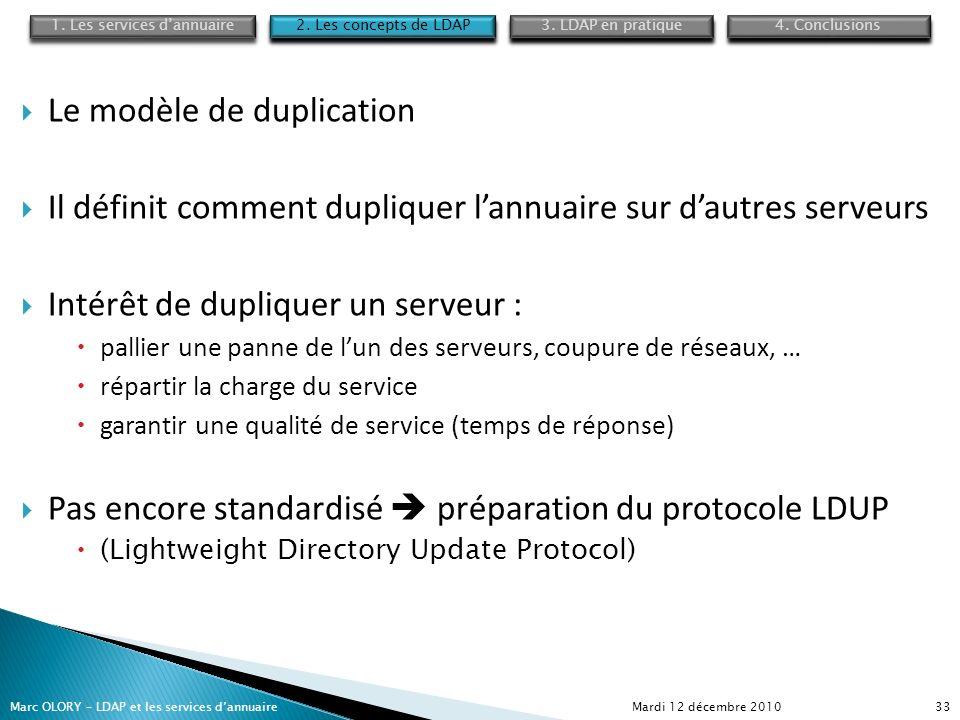 Mardi 12 décembre 2010Marc OLORY – LDAP et les services dannuaire33 Le modèle de duplication Il définit comment dupliquer lannuaire sur dautres serveu