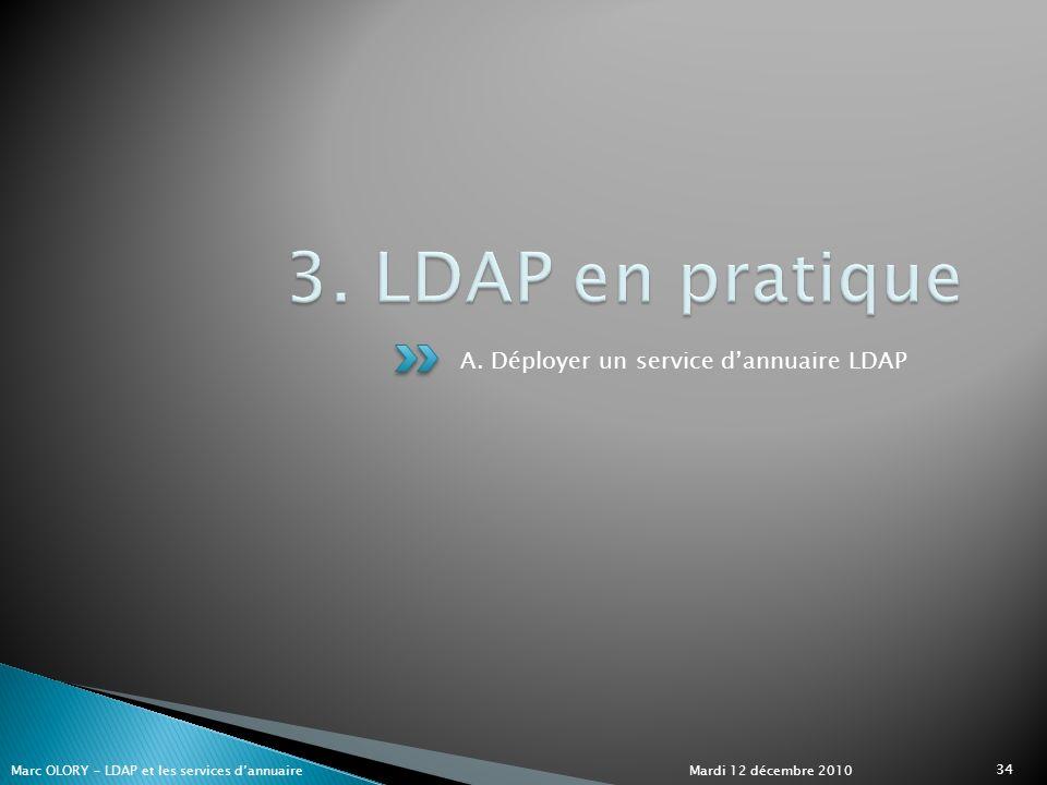 A. Déployer un service dannuaire LDAP Mardi 12 décembre 2010Marc OLORY – LDAP et les services dannuaire 34