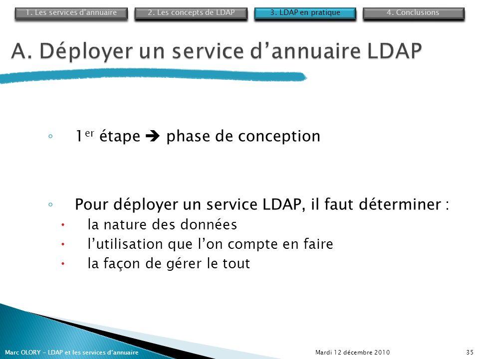 1 er étape phase de conception Pour déployer un service LDAP, il faut déterminer : la nature des données lutilisation que lon compte en faire la façon