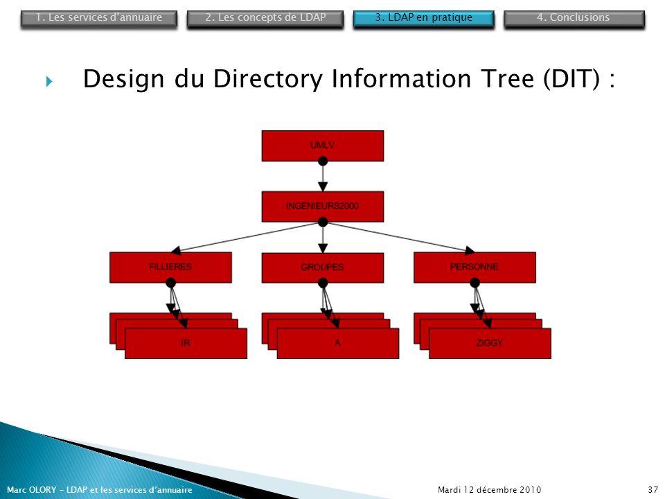 Mardi 12 décembre 2010Marc OLORY – LDAP et les services dannuaire37 Design du Directory Information Tree (DIT) : 1. Les services dannuaire 4. Conclusi