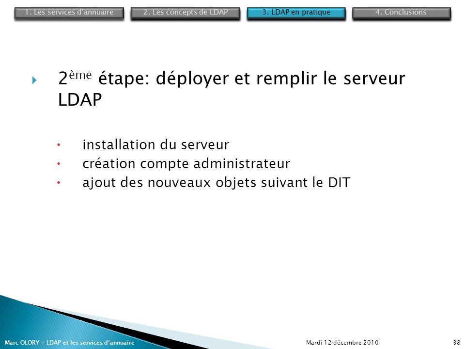 Mardi 12 décembre 2010Marc OLORY – LDAP et les services dannuaire38 2 ème étape: déployer et remplir le serveur LDAP installation du serveur création