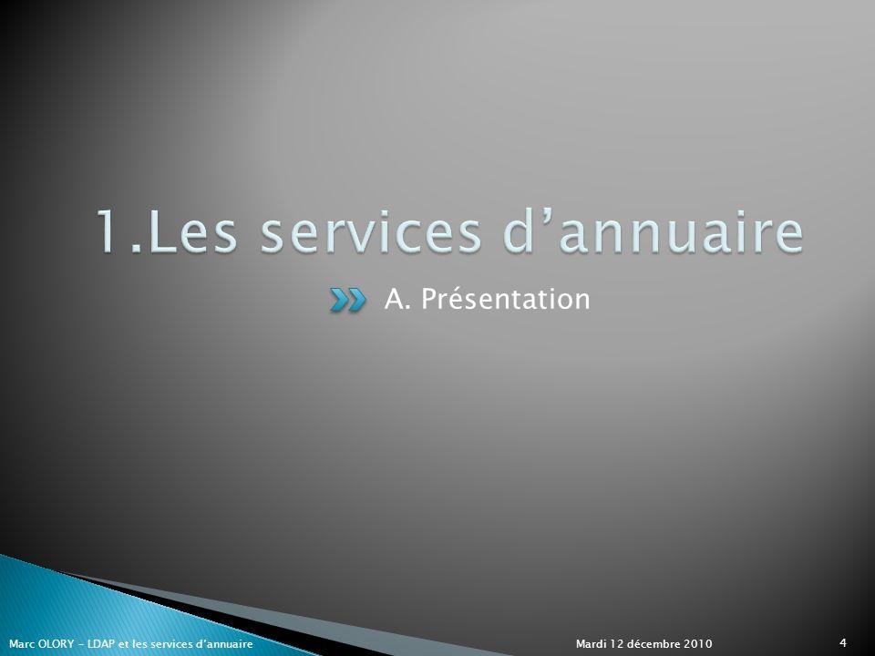 A. Présentation Mardi 12 décembre 2010Marc OLORY – LDAP et les services dannuaire 4