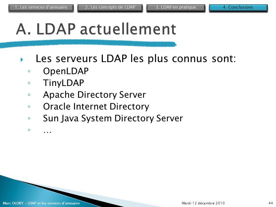 Les serveurs LDAP les plus connus sont: OpenLDAP TinyLDAP Apache Directory Server Oracle Internet Directory Sun Java System Directory Server … Mardi 1