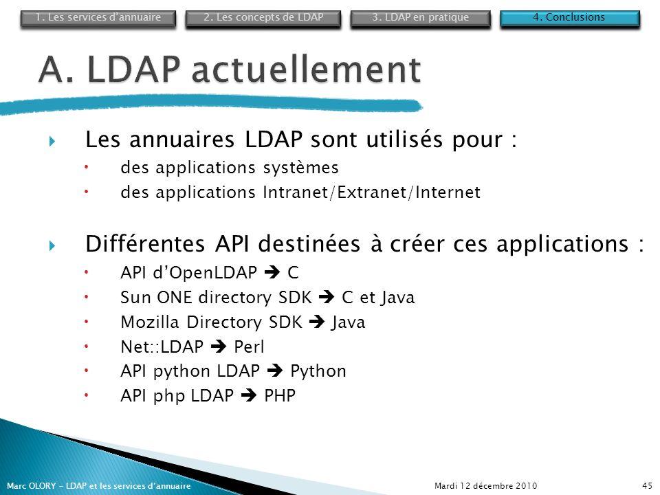 Les annuaires LDAP sont utilisés pour : des applications systèmes des applications Intranet/Extranet/Internet Différentes API destinées à créer ces ap