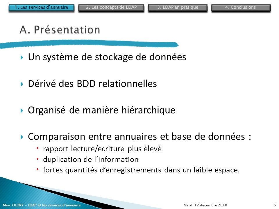 Mardi 12 décembre 2010Marc OLORY – LDAP et les services dannuaire36 Exemple : organisation Ecole Ingénieurs 2000 se situe à l UMLV, à Paris, en france est composé de : filières (MFPI, GM, IR, …) groupes (IR1, IR2, MFPI4, …) personnes (Jean, Paul, Ziggy, …) 1.