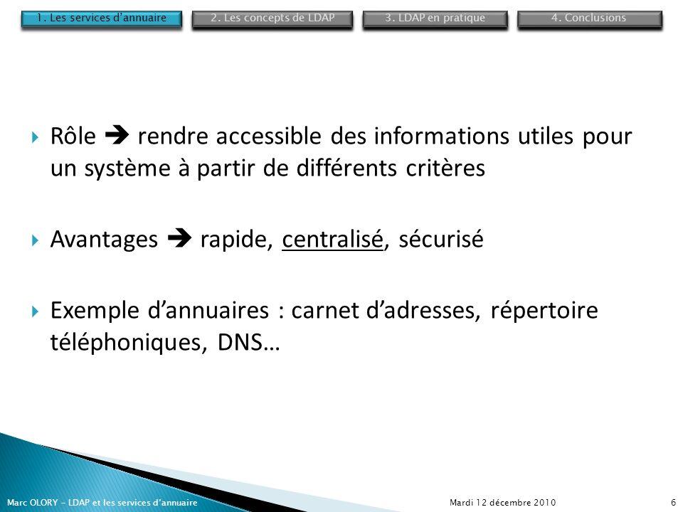 Mardi 12 décembre 2010Marc OLORY – LDAP et les services dannuaire7 Il existe plusieurs types dannuaire : X.500 : normes définies par lUIT-T Active Directory : développé par Microsoft pour Windows NIS : Network Information Service, développé par SUN LDAP : protocole reposant sur TCP/IP … 2.