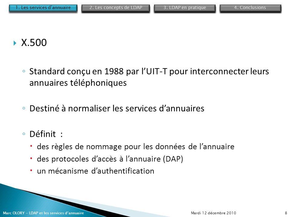 Mardi 12 décembre 2010Marc OLORY – LDAP et les services dannuaire8 X.500 Standard conçu en 1988 par lUIT-T pour interconnecter leurs annuaires télépho