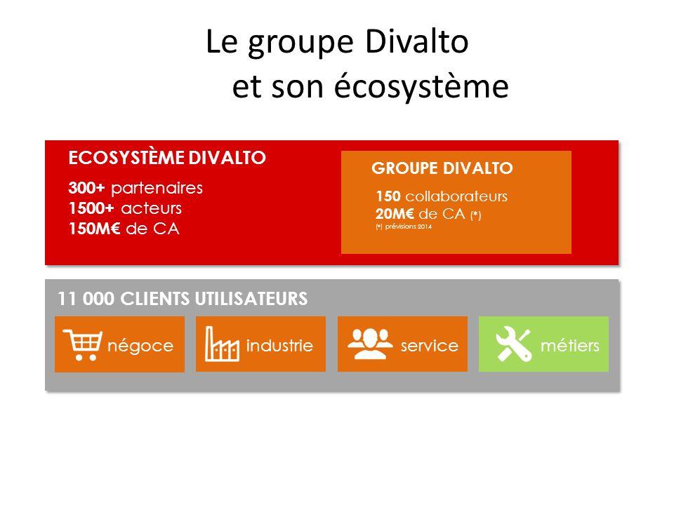Le groupe Divalto et son écosystème 11 000 CLIENTS UTILISATEURS métiersnégoce industrie service GROUPE DIVALTO 150 collaborateurs 20M de CA (*) (*) prévisions 2014 ECOSYSTÈME DIVALTO 300+ partenaires 1500+ acteurs 150M de CA