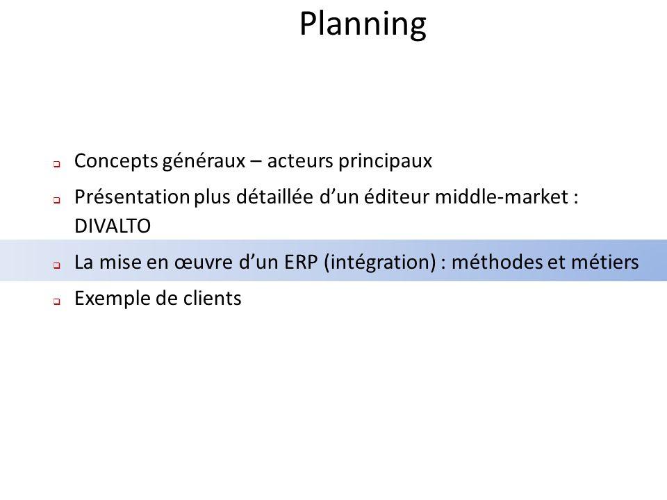 Planning Concepts généraux – acteurs principaux Présentation plus détaillée dun éditeur middle-market : DIVALTO La mise en œuvre dun ERP (intégration) : méthodes et métiers Exemple de clients