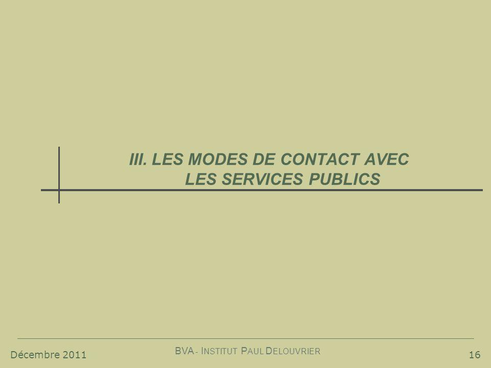 Décembre 2011 BVA - I NSTITUT P AUL D ELOUVRIER 16 III. LES MODES DE CONTACT AVEC LES SERVICES PUBLICS