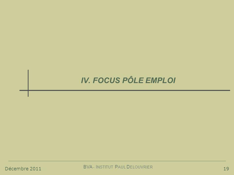 Décembre 2011 BVA - I NSTITUT P AUL D ELOUVRIER 19 IV. FOCUS PÔLE EMPLOI
