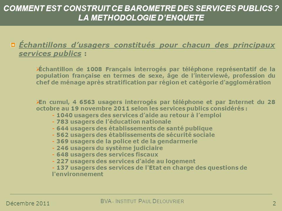 Décembre 2011 BVA - I NSTITUT P AUL D ELOUVRIER 23 IV.4 SATISFACTION DÉTAILLÉE DE PÔLE EMPLOI Les interlocuteurs75 Lamabilité de votre (ou vos) interlocuteur(s)83 La confiance que votre (ou vos) interlocuteur(s) a accordé à vos déclarations 74 La compétence de votre (ou vos) interlocuteur(s)69 L accueil67 Les horaires d ouverture76 Laiguillage vers le bon interlocuteur65 Le temps dattente ou de mise en relation avec un interlocuteur62 L inscription et l indemnisation66 La confiance dans le fait que votre demande a été prise en compte71 Les formalités dinscription68 La clarté des informations concernant votre indemnisation65 Le délai dindemnisation59 Autres55 Le traitement équitable dont vous bénéficiez par rapport à lensemble des demandeurs demploi 63 La durée de votre prise en charge par les allocations de chômage53 Le montant des allocations chômage qui vous sont versées49 L accompagnement45 Le bilan de vos compétences professionnelles55 La qualité des informations concernant les secteurs qui recrutent dans votre domaine ou au niveau local 48 La capacité de votre interlocuteur à vous proposer de lui-même des services ou des solutions utiles pour vous 47 L accompagnement et le conseil pour mieux répondre à une offre demploi ou vous préparer à un entretien 46 Laccompagnement et le conseil dans votre recherche demploi45 Le nombre de formations offertes ou de mesures daccompagnements offertes et leur adéquation à votre profil 41 Le nombre doffre demploi et leur adéquation à votre profil34 % S/T SATISFAIT