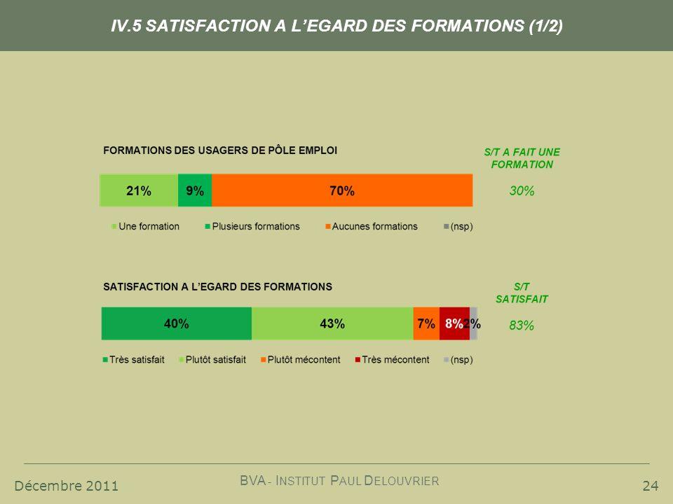 Décembre 2011 BVA - I NSTITUT P AUL D ELOUVRIER 24 IV.5 SATISFACTION A LEGARD DES FORMATIONS (1/2)