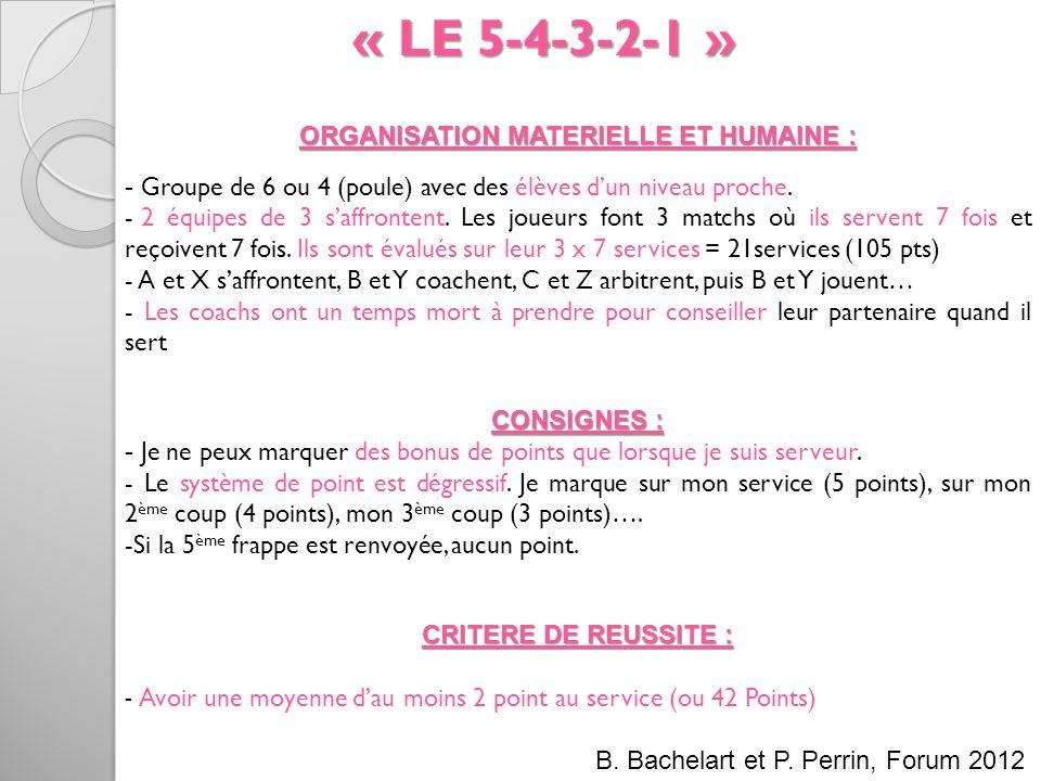 « LE 5-4-3-2-1 » ORGANISATION MATERIELLE ET HUMAINE : - Groupe de 6 ou 4 (poule) avec des élèves dun niveau proche. - 2 équipes de 3 saffrontent. Les