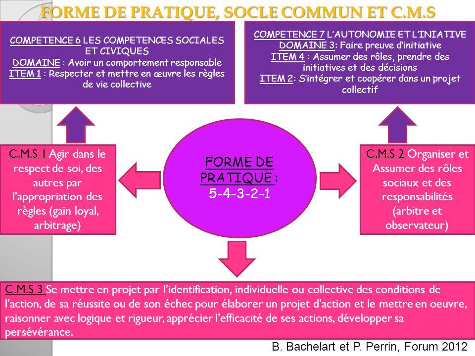 FORME DE PRATIQUE, SOCLE COMMUN ET C.M.S FORME DE PRATIQUE : 5-4-3-2-1 C.M.S 2 Organiser et Assumer des rôles sociaux et des responsabilités (arbitre