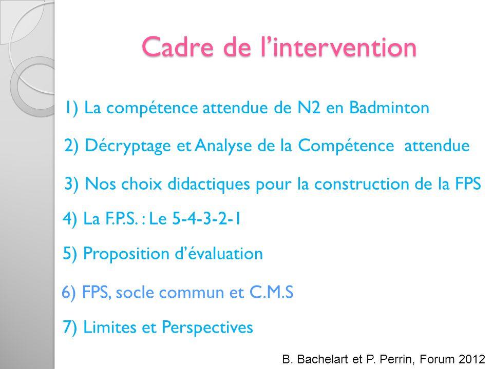 Cadre de lintervention 1) La compétence attendue de N2 en Badminton 2) Décryptage et Analyse de la Compétence attendue 3) Nos choix didactiques pour l