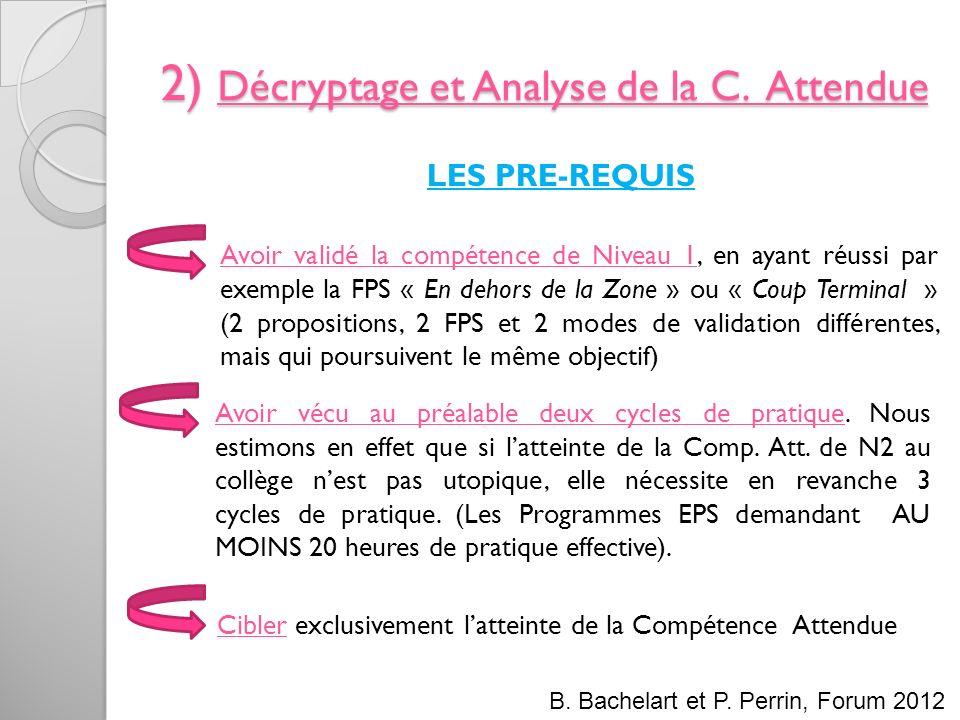 2) Décryptage et Analyse de la C. Attendue Avoir validé la compétence de Niveau 1, en ayant réussi par exemple la FPS « En dehors de la Zone » ou « Co