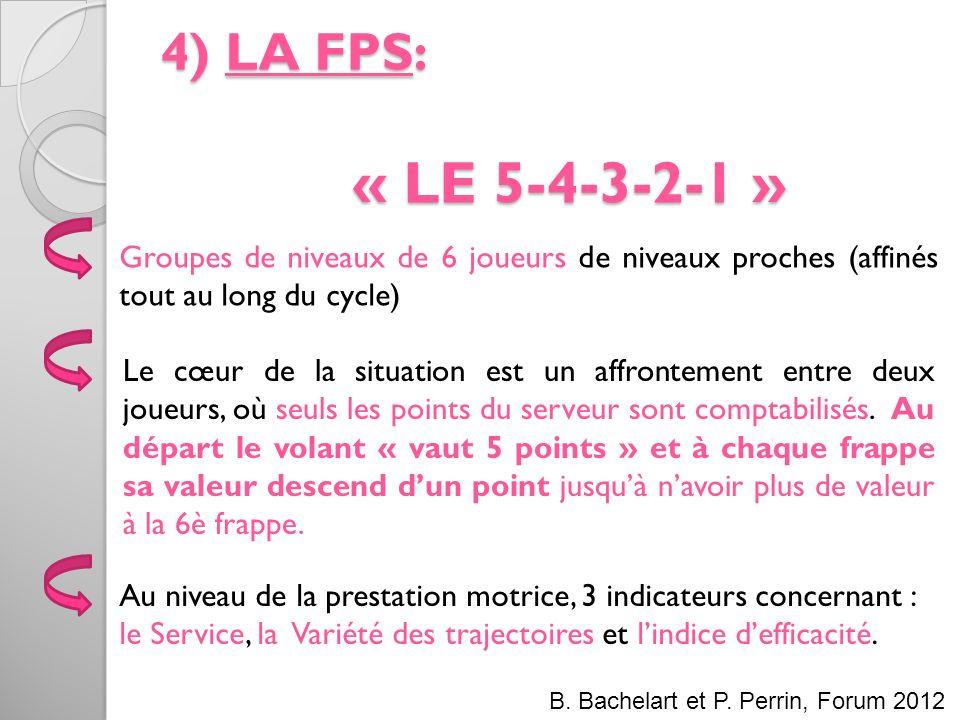 4) LA FPS: « LE 5-4-3-2-1 » Le cœur de la situation est un affrontement entre deux joueurs, où seuls les points du serveur sont comptabilisés. Au dépa