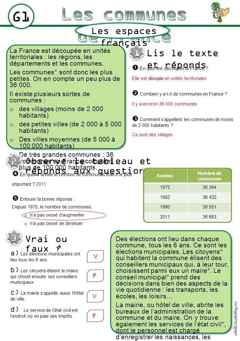 G1 En France il y a environ 36 000 communes, toutes petites comme les __________________ ou très grandes avec plus de 100 000 habitants.