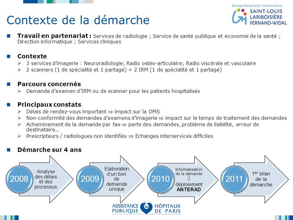 Contexte de la démarche Travail en partenariat : Services de radiologie ; Service de santé publique et économie de la santé ; Direction informatique ;