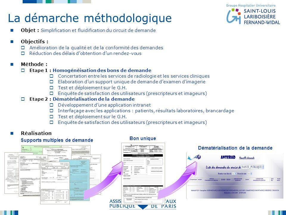 La démarche méthodologique Supports multiples de demande Bon unique Dématérialisation de la demande Objet : Simplification et fluidification du circui
