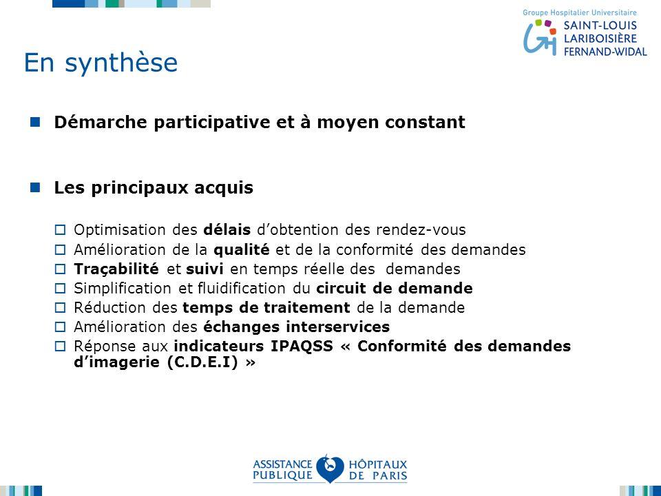 En synthèse Démarche participative et à moyen constant Les principaux acquis Optimisation des délais dobtention des rendez-vous Amélioration de la qua