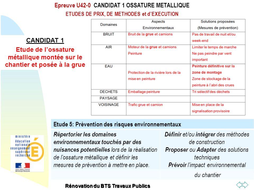 Retour au début Epreuve U42-0 CANDIDAT 1 OSSATURE METALLIQUE ETUDES DE PRIX, DE METHODES et dEXECUTION Rénovation du BTS Travaux Publics Etude 5: Prév