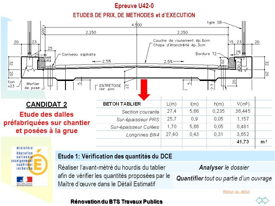 Retour au début Epreuve U42-0 ETUDES DE PRIX, DE METHODES et dEXECUTION Rénovation du BTS Travaux Publics Etude 1: Vérification des quantités du DCE R