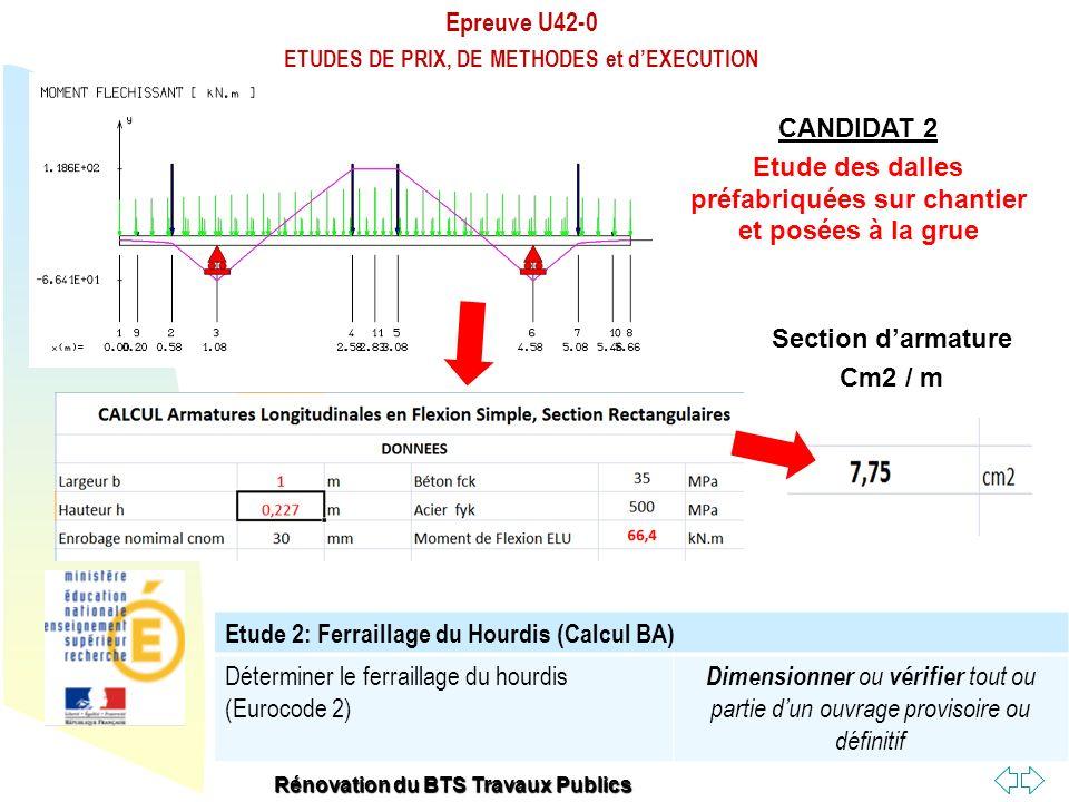 Retour au début Rénovation du BTS Travaux Publics Etude 2: Ferraillage du Hourdis (Calcul BA) Déterminer le ferraillage du hourdis (Eurocode 2) Dimens