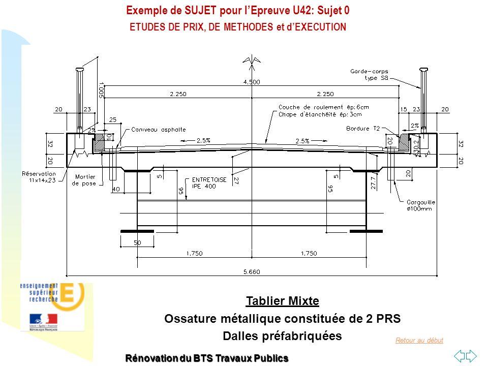 Retour au début Exemple de SUJET pour lEpreuve U42: Sujet 0 ETUDES DE PRIX, DE METHODES et dEXECUTION Rénovation du BTS Travaux Publics Tablier Mixte