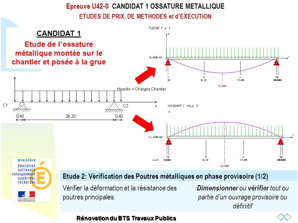 Retour au début Epreuve U42-0 CANDIDAT 1 OSSATURE METALLIQUE ETUDES DE PRIX, DE METHODES et dEXECUTION Rénovation du BTS Travaux Publics Etude 2: Vérification des Poutres métalliques en phase provisoire (2/2) Vérifier la résistance des poutres principales (Mécanique appliquée EuroCode3) Dimensionner ou vérifier tout ou partie dun ouvrage provisoire ou définitif CANDIDAT 1 Etude de lossature métallique montée sur le chantier et posée à la grue