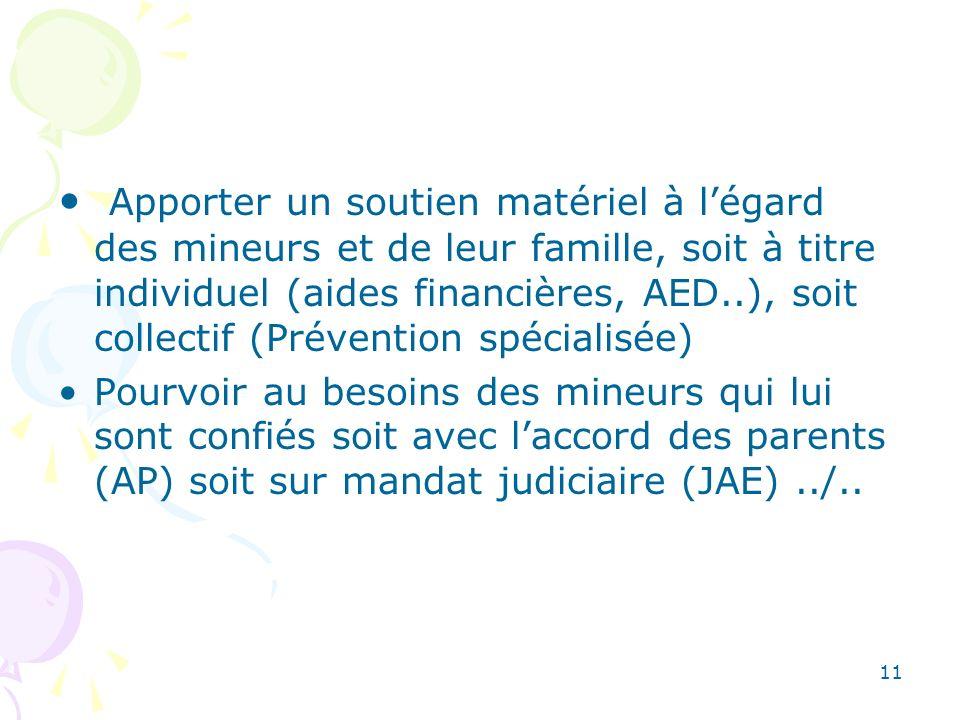Apporter un soutien matériel à légard des mineurs et de leur famille, soit à titre individuel (aides financières, AED..), soit collectif (Prévention s