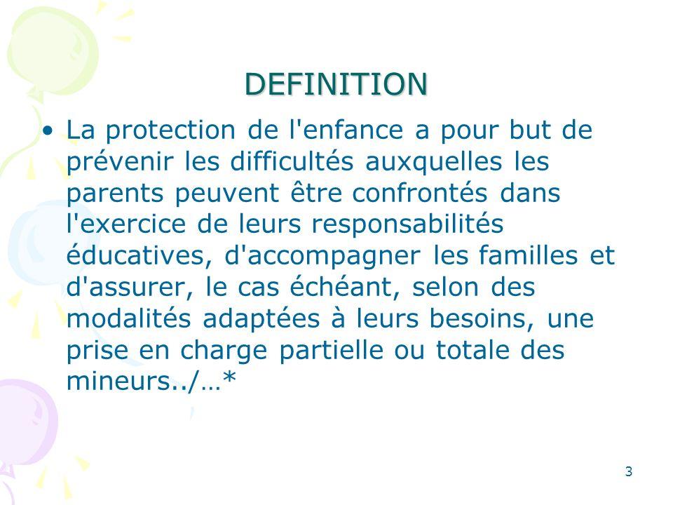 DEFINITION La protection de l'enfance a pour but de prévenir les difficultés auxquelles les parents peuvent être confrontés dans l'exercice de leurs r