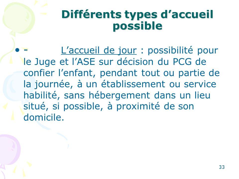 Différents types daccueil possible - Laccueil de jour : possibilité pour le Juge et lASE sur décision du PCG de confier lenfant, pendant tout ou parti