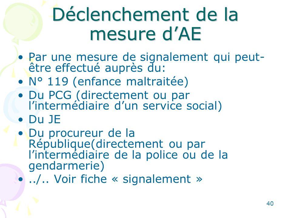 Déclenchement de la mesure dAE Par une mesure de signalement qui peut- être effectué auprès du: N° 119 (enfance maltraitée) Du PCG (directement ou par