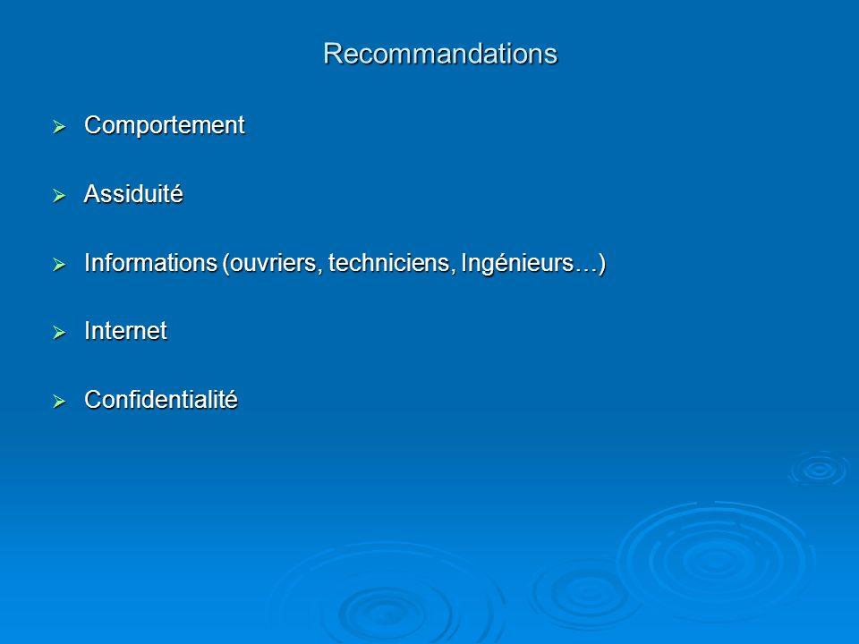 Recommandations Comportement Comportement Assiduité Assiduité Informations (ouvriers, techniciens, Ingénieurs…) Informations (ouvriers, techniciens, I