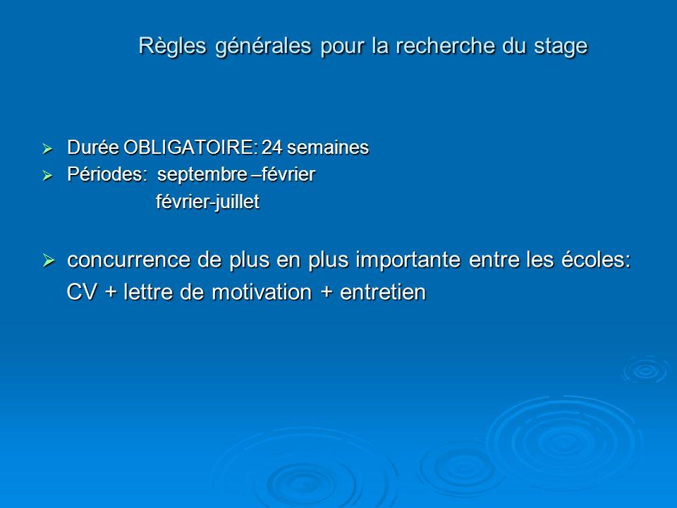 Règles générales pour la recherche du stage Durée OBLIGATOIRE: 24 semaines Durée OBLIGATOIRE: 24 semaines Périodes: septembre –février Périodes: septe