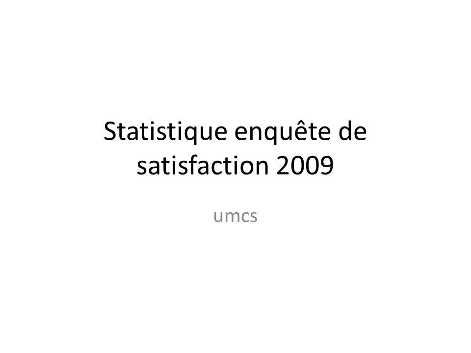 Statistique enquête de satisfaction 2009 umcs